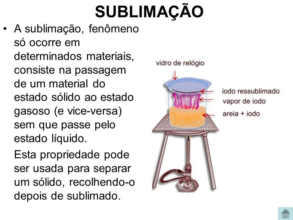 SUBLIMAÇÃO A sublimação, fenômeno só ocorre em determinados materiais, consiste na passagem de um material do estado sólido ao estado gasoso (e vice-v