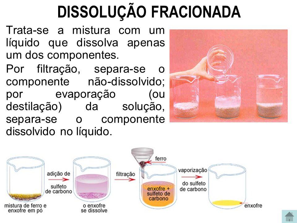 DISSOLUÇÃO FRACIONADA Trata-se a mistura com um líquido que dissolva apenas um dos componentes. Por filtração, separa-se o componente não-dissolvido;
