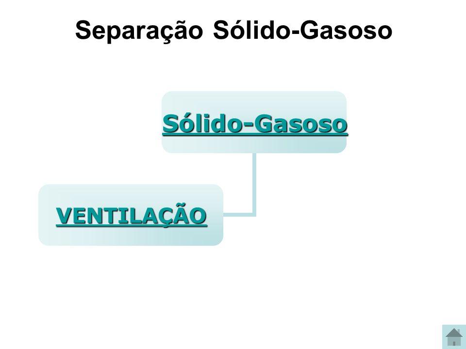 Separação Sólido-Gasoso Sólido- Gasoso Sólido- Gasoso VENTILAÇÃO