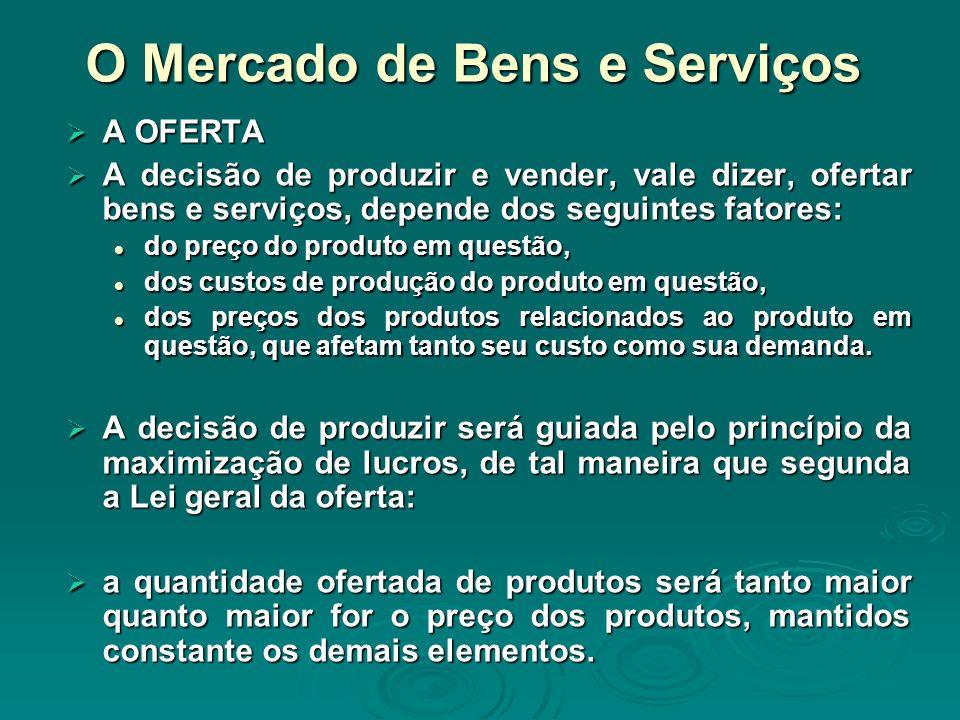 O Mercado de Bens e Serviços A OFERTA A OFERTA A decisão de produzir e vender, vale dizer, ofertar bens e serviços, depende dos seguintes fatores: A d