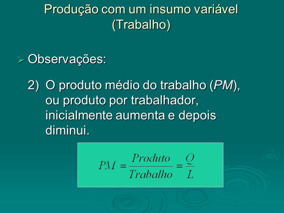Observações: Observações: 2) O produto médio do trabalho (PM), ou produto por trabalhador, inicialmente aumenta e depois diminui. Produção com um insu