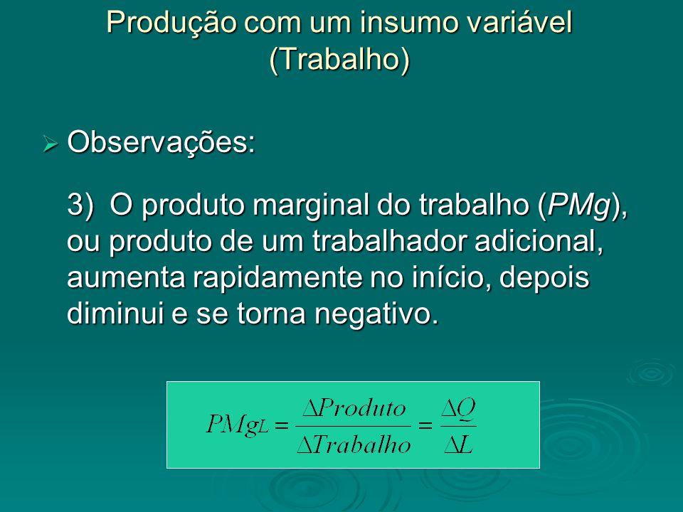 Observações: Observações: 3) O produto marginal do trabalho (PMg), ou produto de um trabalhador adicional, aumenta rapidamente no início, depois dimin
