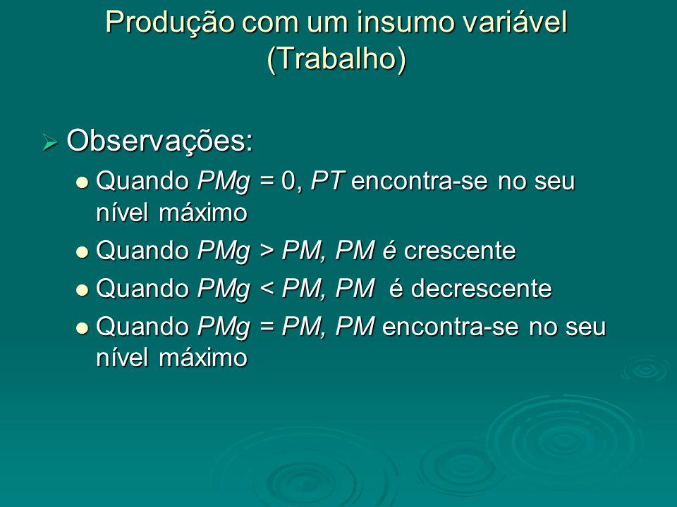 Observações: Observações: Quando PMg = 0, PT encontra-se no seu nível máximo Quando PMg = 0, PT encontra-se no seu nível máximo Quando PMg > PM, PM é