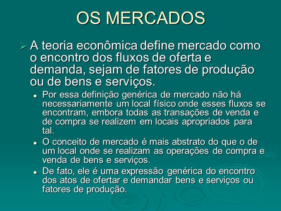 OS MERCADOS A teoria econômica define mercado como o encontro dos fluxos de oferta e demanda, sejam de fatores de produção ou de bens e serviços. A te