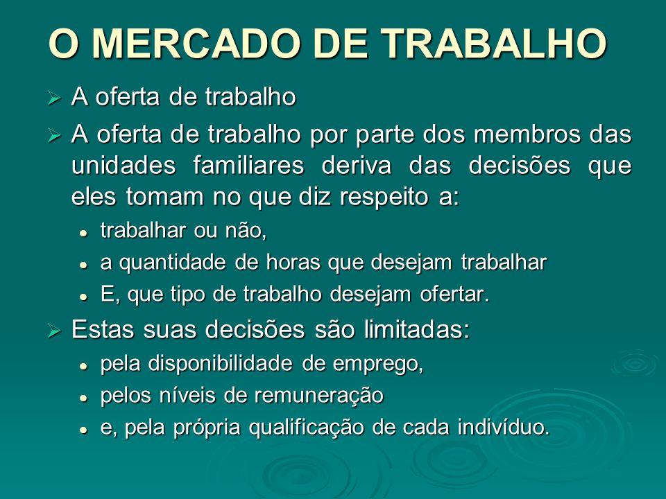 O MERCADO DE TRABALHO A oferta de trabalho A oferta de trabalho A oferta de trabalho por parte dos membros das unidades familiares deriva das decisões