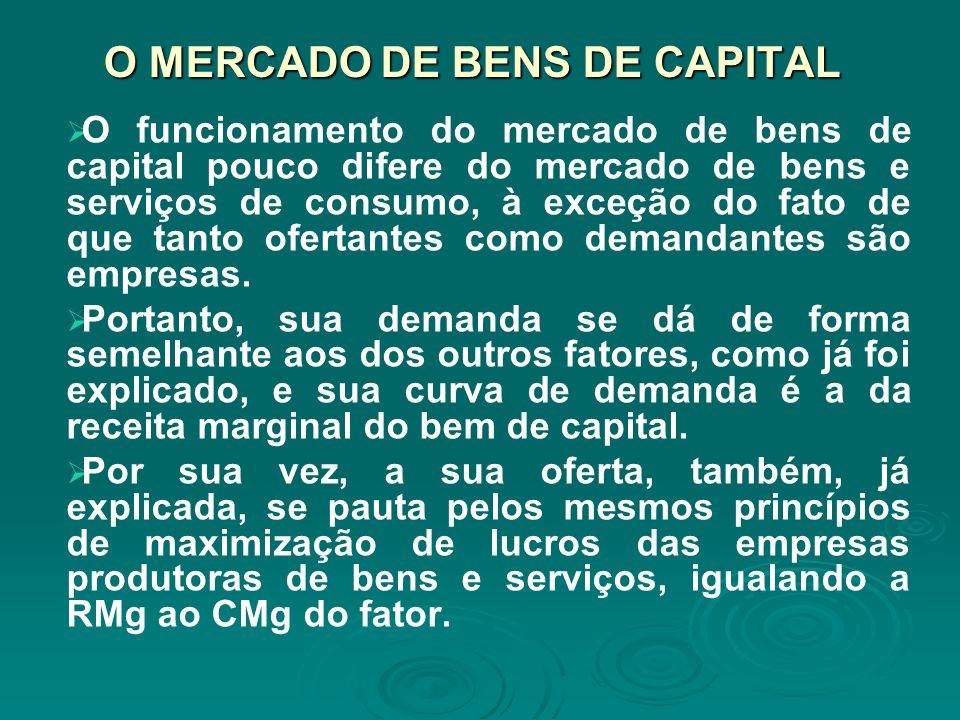 O MERCADO DE BENS DE CAPITAL O funcionamento do mercado de bens de capital pouco difere do mercado de bens e serviços de consumo, à exceção do fato de