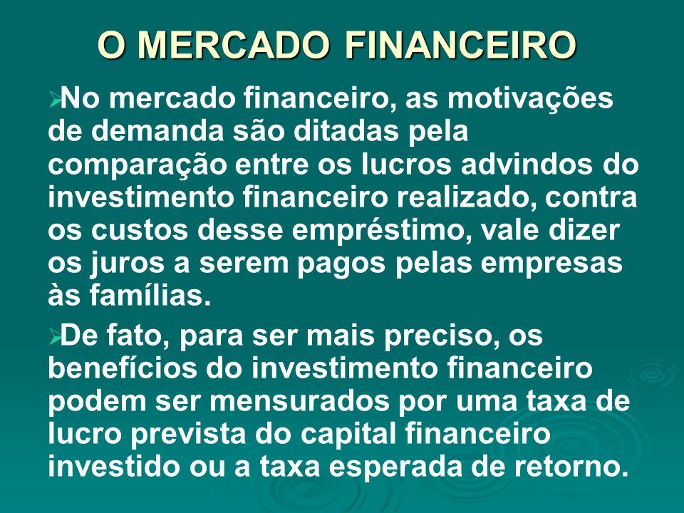 O MERCADO FINANCEIRO No mercado financeiro, as motivações de demanda são ditadas pela comparação entre os lucros advindos do investimento financeiro r
