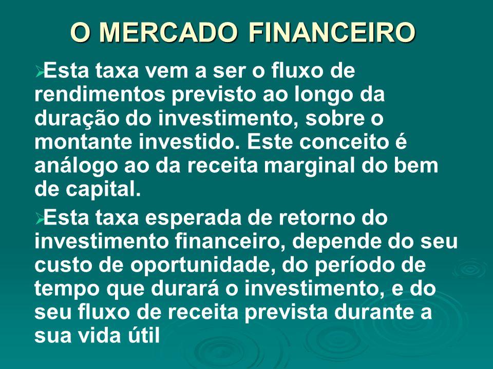 O MERCADO FINANCEIRO Esta taxa vem a ser o fluxo de rendimentos previsto ao longo da duração do investimento, sobre o montante investido. Este conceit