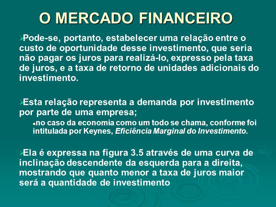 O MERCADO FINANCEIRO Pode-se, portanto, estabelecer uma relação entre o custo de oportunidade desse investimento, que seria não pagar os juros para re