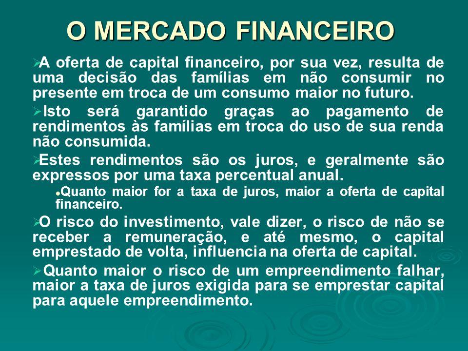 O MERCADO FINANCEIRO A oferta de capital financeiro, por sua vez, resulta de uma decisão das famílias em não consumir no presente em troca de um consu
