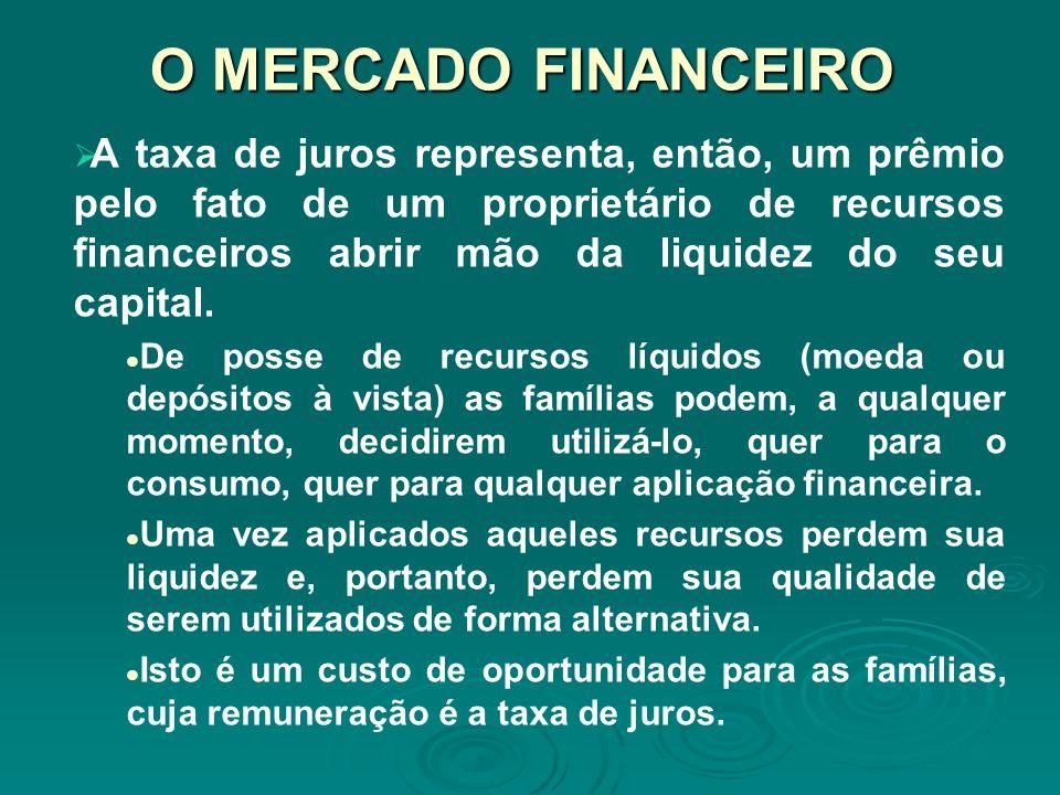 O MERCADO FINANCEIRO A taxa de juros representa, então, um prêmio pelo fato de um proprietário de recursos financeiros abrir mão da liquidez do seu ca