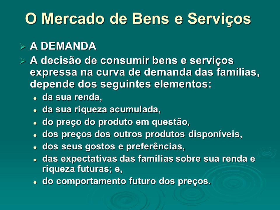 O Mercado de Bens e Serviços A demanda de um produto pode ser ilustrada por uma curva que expressa uma relação biunívoca apenas entre preços do produto em questão e suas quantidades demandadas, considerando que todos os outros elementos são mantidos constantes.