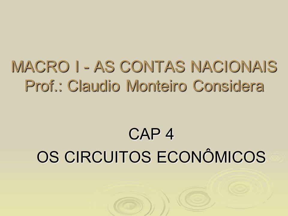 MACRO I - AS CONTAS NACIONAIS Prof.: Claudio Monteiro Considera CAP 4 OS CIRCUITOS ECONÔMICOS