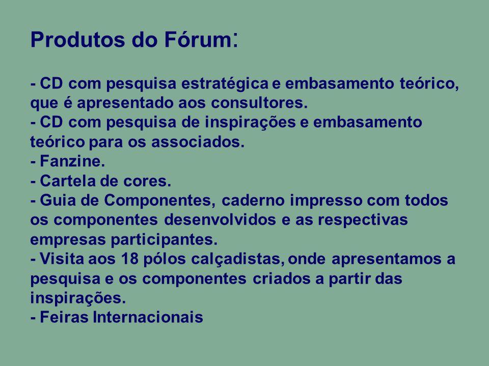 Produtos do Fórum : - CD com pesquisa estratégica e embasamento teórico, que é apresentado aos consultores. - CD com pesquisa de inspirações e embasam