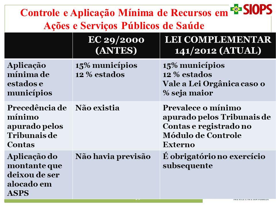 19 03/07/2012 Controle e Aplicação Mínima de Recursos em Ações e Serviços Públicos de Saúde EC 29/2000 (ANTES) LEI COMPLEMENTAR 141/2012 (ATUAL) Aplic