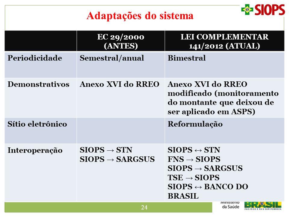 24 Adaptações do sistema EC 29/2000 (ANTES) LEI COMPLEMENTAR 141/2012 (ATUAL) PeriodicidadeSemestral/anualBimestral DemonstrativosAnexo XVI do RREOAne