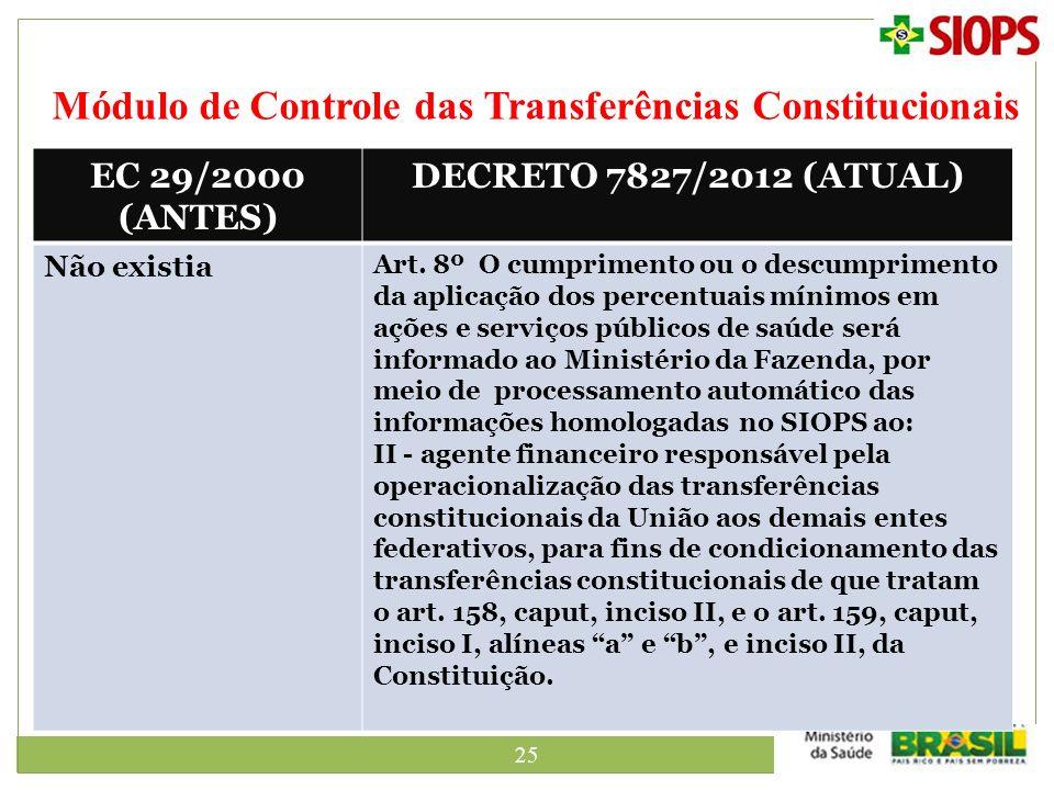 25 Módulo de Controle das Transferências Constitucionais EC 29/2000 (ANTES) DECRETO 7827/2012 (ATUAL) Não existia Art. 8º O cumprimento ou o descumpri