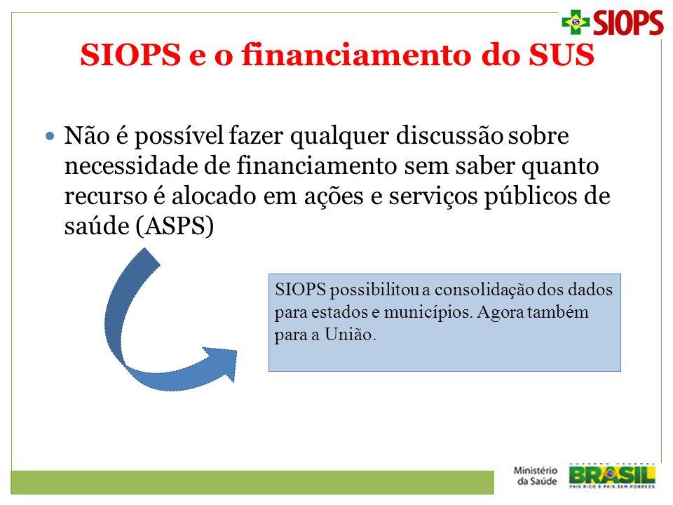SIOPS e o financiamento do SUS Não é possível fazer qualquer discussão sobre necessidade de financiamento sem saber quanto recurso é alocado em ações