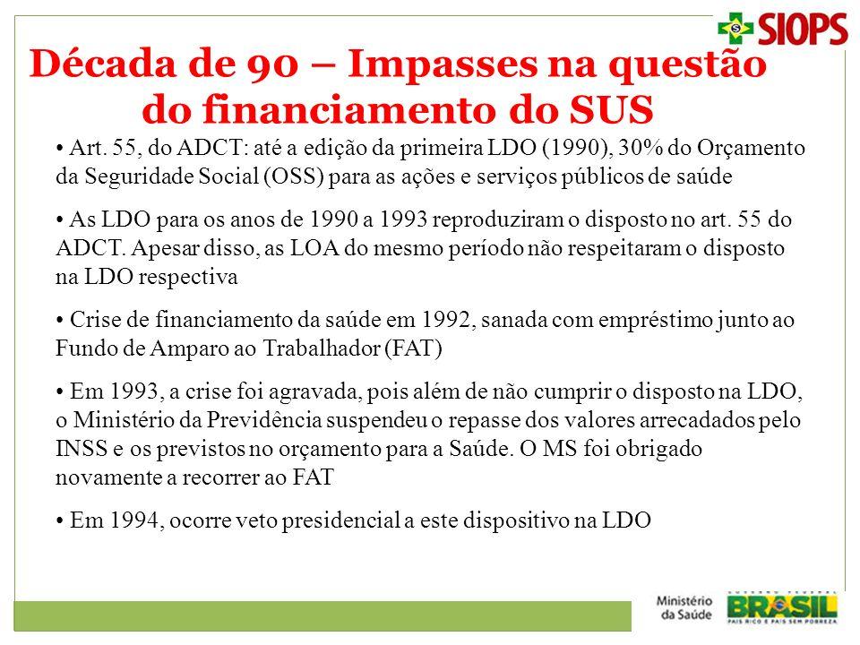 Década de 90 – Impasses na questão do financiamento do SUS Art. 55, do ADCT: até a edição da primeira LDO (1990), 30% do Orçamento da Seguridade Socia