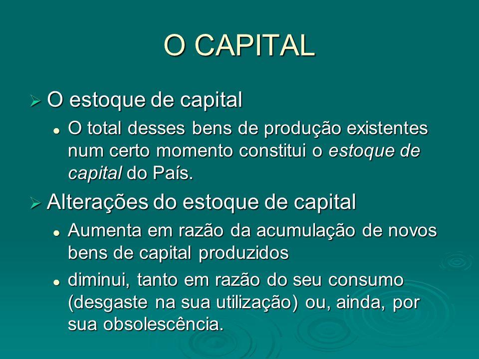 O CAPITAL O estoque de capital O estoque de capital O total desses bens de produção existentes num certo momento constitui o estoque de capital do Paí