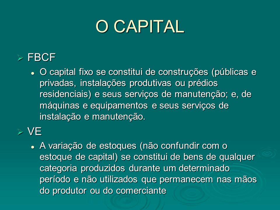 O CAPITAL FBCF FBCF O capital fixo se constitui de construções (públicas e privadas, instalações produtivas ou prédios residenciais) e seus serviços d
