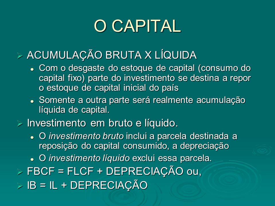 O CAPITAL ACUMULAÇÃO BRUTA X LÍQUIDA ACUMULAÇÃO BRUTA X LÍQUIDA Com o desgaste do estoque de capital (consumo do capital fixo) parte do investimento s