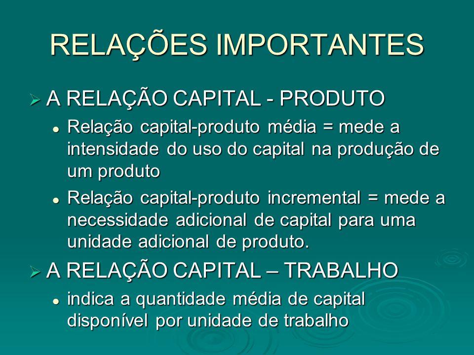 RELAÇÕES IMPORTANTES A RELAÇÃO CAPITAL - PRODUTO A RELAÇÃO CAPITAL - PRODUTO Relação capital-produto média = mede a intensidade do uso do capital na p
