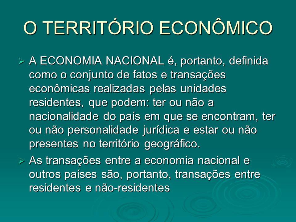 O TERRITÓRIO ECONÔMICO A ECONOMIA NACIONAL é, portanto, definida como o conjunto de fatos e transações econômicas realizadas pelas unidades residentes