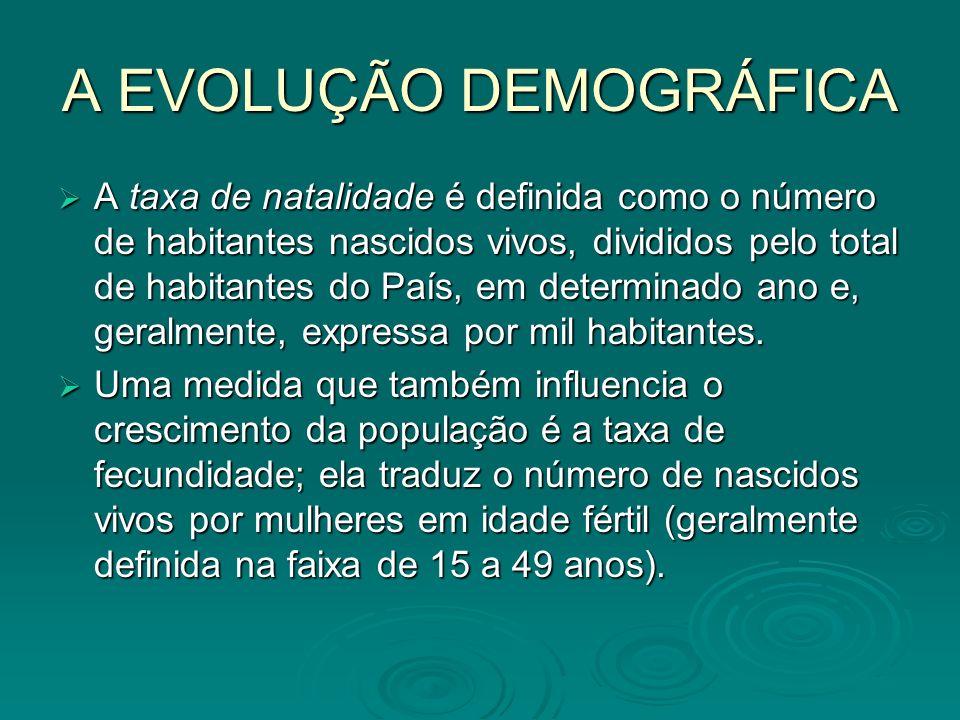 A EVOLUÇÃO DEMOGRÁFICA A taxa de natalidade é definida como o número de habitantes nascidos vivos, divididos pelo total de habitantes do País, em dete