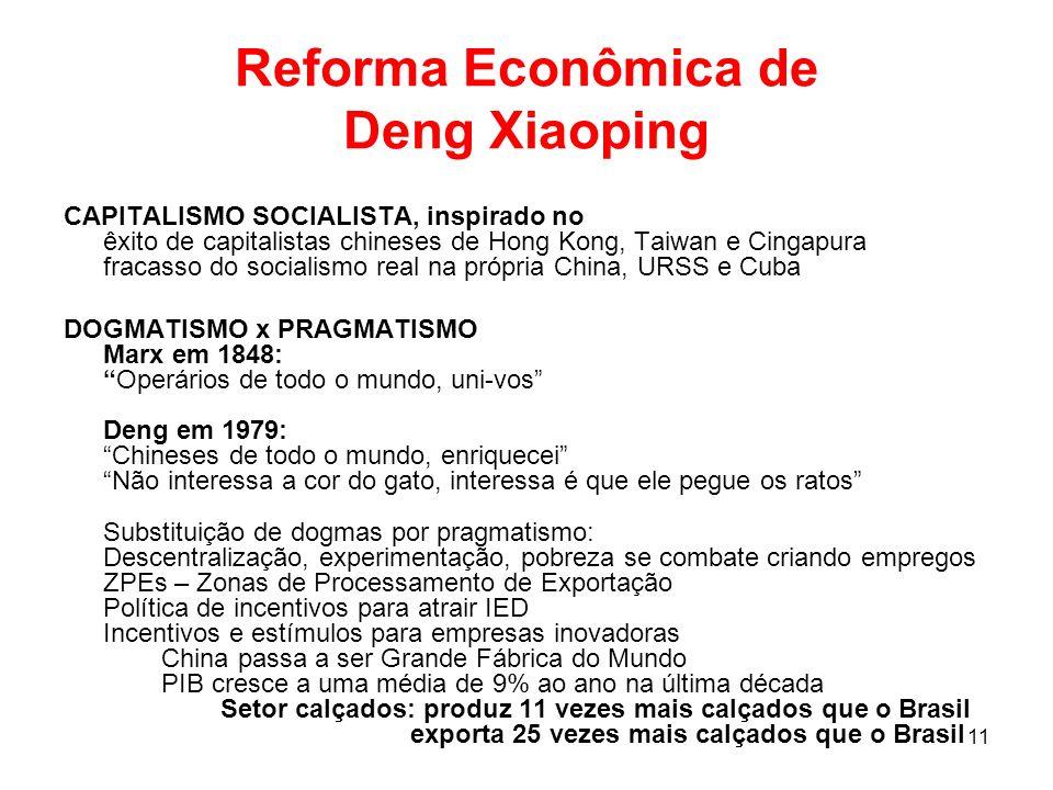 11 Reforma Econômica de Deng Xiaoping CAPITALISMO SOCIALISTA, inspirado no êxito de capitalistas chineses de Hong Kong, Taiwan e Cingapura fracasso do socialismo real na própria China, URSS e Cuba DOGMATISMO x PRAGMATISMO Marx em 1848:Operários de todo o mundo, uni-vos Deng em 1979: Chineses de todo o mundo, enriquecei Não interessa a cor do gato, interessa é que ele pegue os ratos Substituição de dogmas por pragmatismo: Descentralização, experimentação, pobreza se combate criando empregos ZPEs – Zonas de Processamento de Exportação Política de incentivos para atrair IED Incentivos e estímulos para empresas inovadoras China passa a ser Grande Fábrica do Mundo PIB cresce a uma média de 9% ao ano na última década Setor calçados: produz 11 vezes mais calçados que o Brasil exporta 25 vezes mais calçados que o Brasil