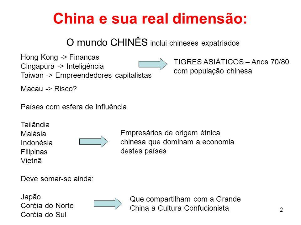 2 China e sua real dimensão: O mundo CHINÊS inclui chineses expatriados Hong Kong -> Finanças Cingapura -> Inteligência Taiwan -> Empreendedores capitalistas Macau -> Risco.