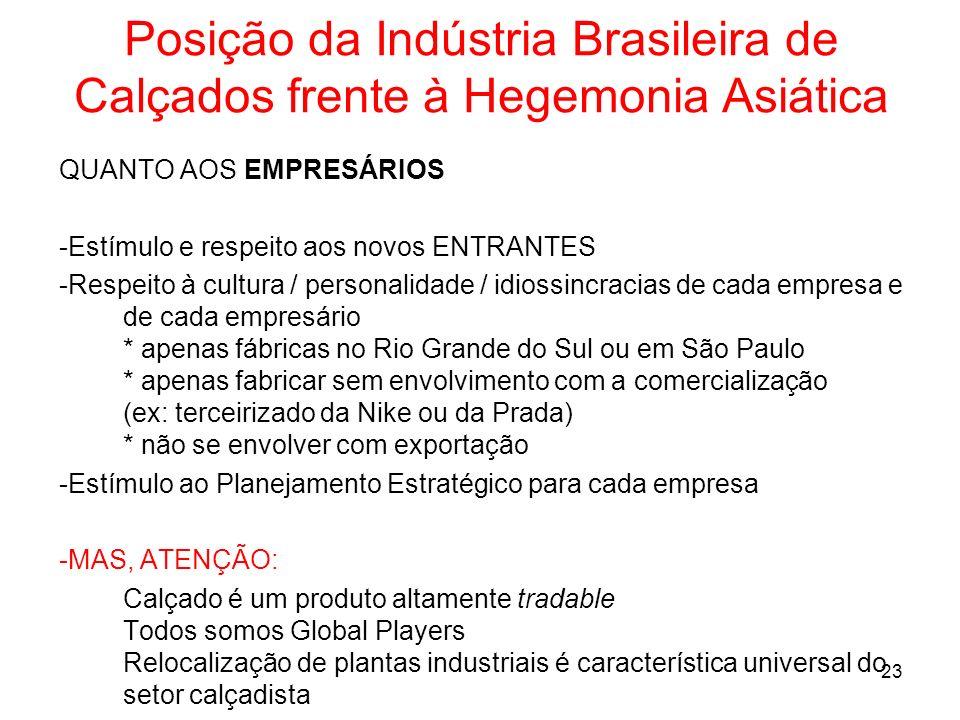 23 Posição da Indústria Brasileira de Calçados frente à Hegemonia Asiática QUANTO AOS EMPRESÁRIOS -Estímulo e respeito aos novos ENTRANTES -Respeito à cultura / personalidade / idiossincracias de cada empresa e de cada empresário * apenas fábricas no Rio Grande do Sul ou em São Paulo * apenas fabricar sem envolvimento com a comercialização (ex: terceirizado da Nike ou da Prada) * não se envolver com exportação -Estímulo ao Planejamento Estratégico para cada empresa -MAS, ATENÇÃO: Calçado é um produto altamente tradable Todos somos Global Players Relocalização de plantas industriais é característica universal do setor calçadista