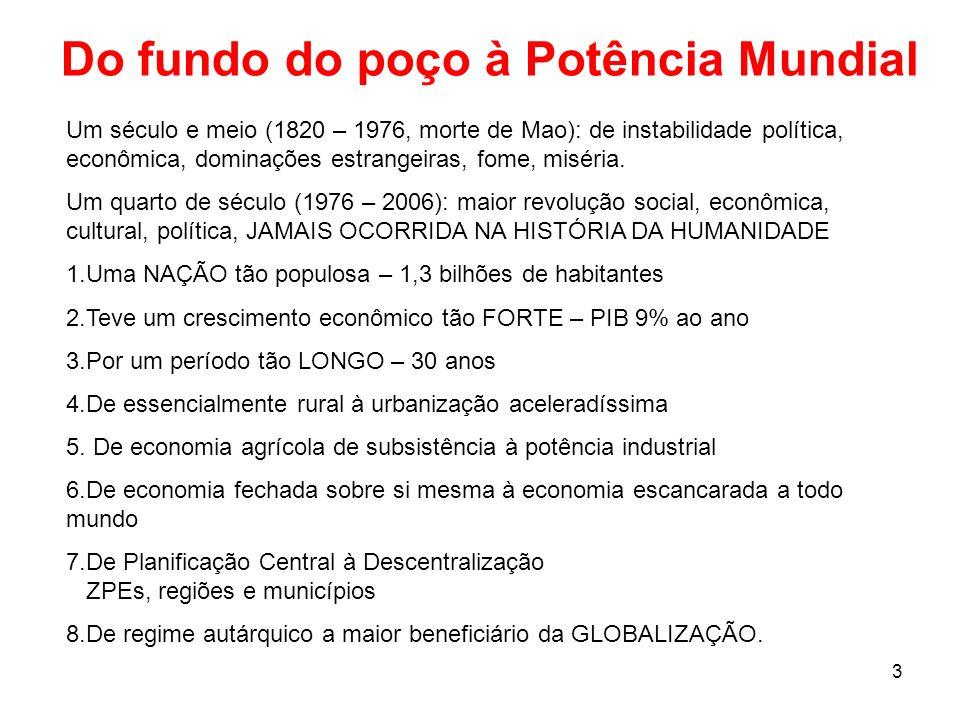 3 Do fundo do poço à Potência Mundial Um século e meio (1820 – 1976, morte de Mao): de instabilidade política, econômica, dominações estrangeiras, fome, miséria.