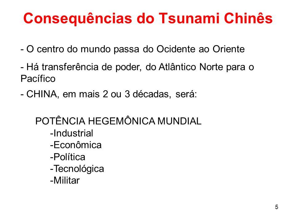 5 Consequências do Tsunami Chinês - O centro do mundo passa do Ocidente ao Oriente - Há transferência de poder, do Atlântico Norte para o Pacífico - CHINA, em mais 2 ou 3 décadas, será: POTÊNCIA HEGEMÔNICA MUNDIAL -Industrial -Econômica -Política -Tecnológica -Militar