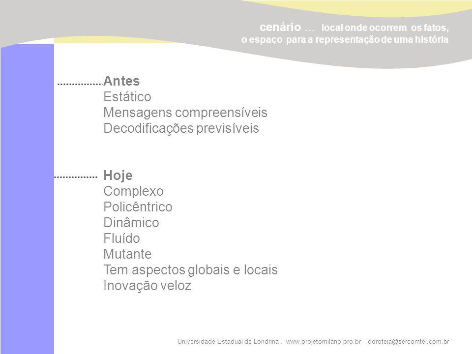 Universidade Estadual de Londrina. www.projetomilano.pro.br doroteia@sercomtel.com.br Antes Estático Mensagens compreensíveis Decodificações previsíve