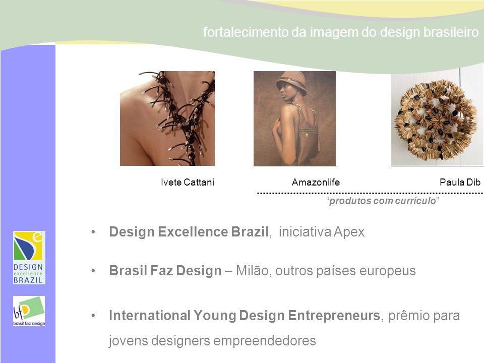 Universidade Estadual de Londrina. www.projetomilano.pro.br doroteia@sercomtel.com.br Design Excellence Brazil, iniciativa Apex Brasil Faz Design – Mi
