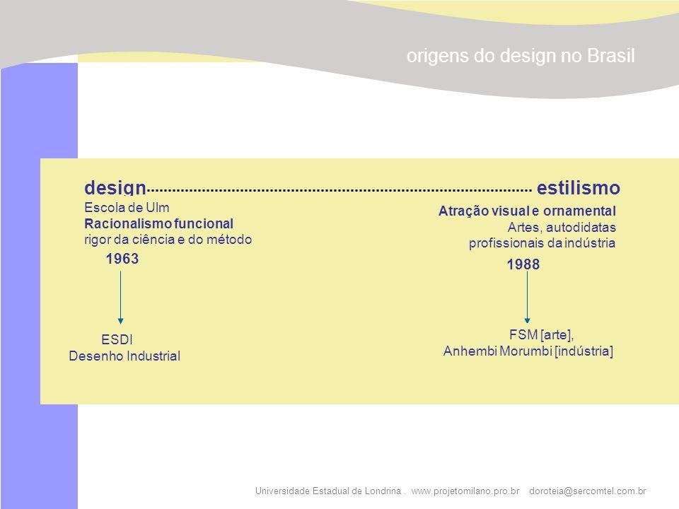 Universidade Estadual de Londrina. www.projetomilano.pro.br doroteia@sercomtel.com.br origens do design no Brasil estilismodesign Escola de Ulm Racion