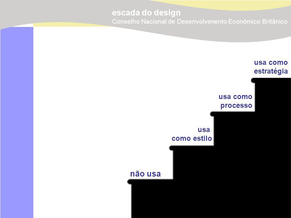 Universidade Estadual de Londrina. www.projetomilano.pro.br doroteia@sercomtel.com.br não usa usa como estilo usa como processo usa como estratégia es