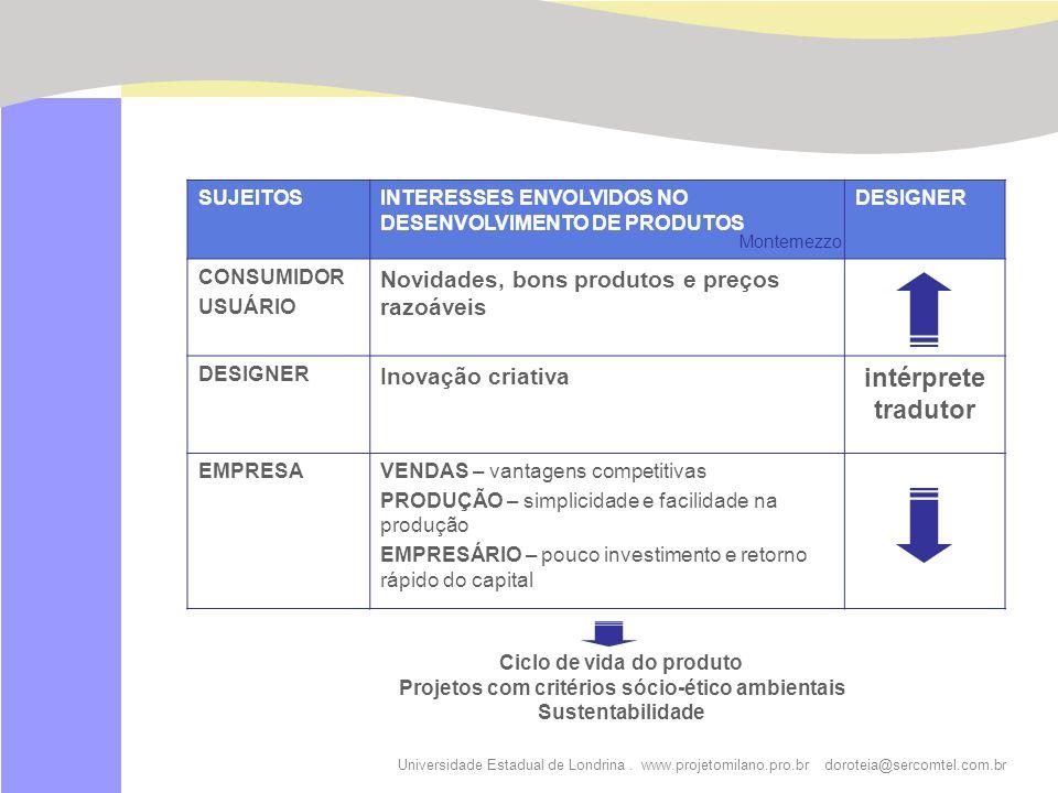 Universidade Estadual de Londrina. www.projetomilano.pro.br doroteia@sercomtel.com.br SUJEITOSINTERESSES ENVOLVIDOS NO DESENVOLVIMENTO DE PRODUTOS DES