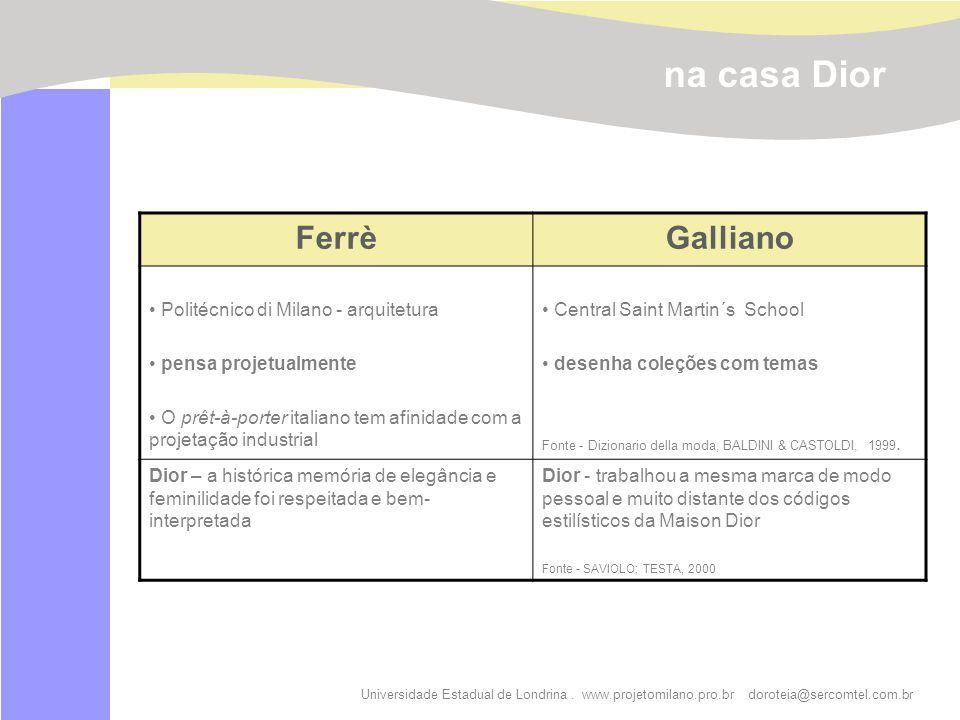 Universidade Estadual de Londrina. www.projetomilano.pro.br doroteia@sercomtel.com.br FerrèGalliano Politécnico di Milano - arquitetura pensa projetua