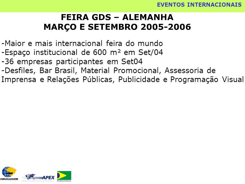 FEIRA GDS – ALEMANHA MARÇO E SETEMBRO 2005-2006 -Maior e mais internacional feira do mundo -Espaço institucional de 600 m² em Set/04 -36 empresas part