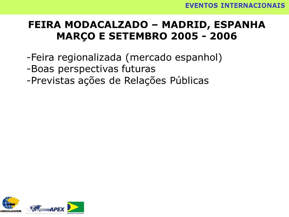 FEIRA MODACALZADO – MADRID, ESPANHA MARÇO E SETEMBRO 2005 - 2006 -Feira regionalizada (mercado espanhol) -Boas perspectivas futuras -Previstas ações d