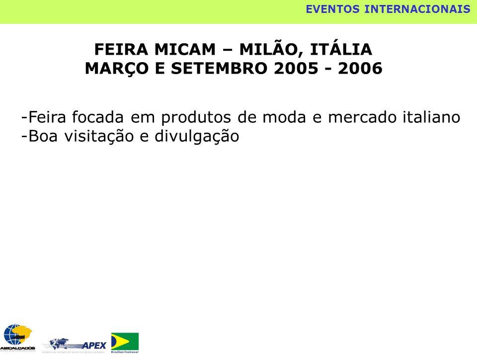 FEIRA MICAM – MILÃO, ITÁLIA MARÇO E SETEMBRO 2005 - 2006 -Feira focada em produtos de moda e mercado italiano -Boa visitação e divulgação EVENTOS INTE