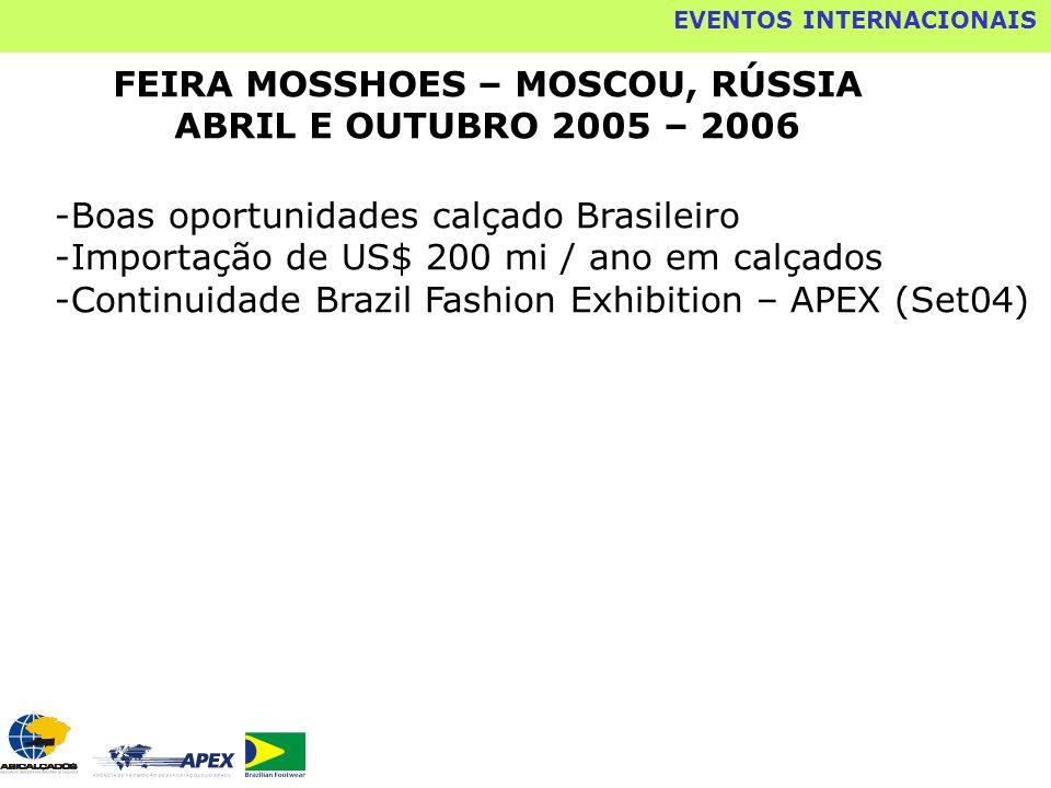FEIRA MOSSHOES – MOSCOU, RÚSSIA ABRIL E OUTUBRO 2005 – 2006 -Boas oportunidades calçado Brasileiro -Importação de US$ 200 mi / ano em calçados -Contin