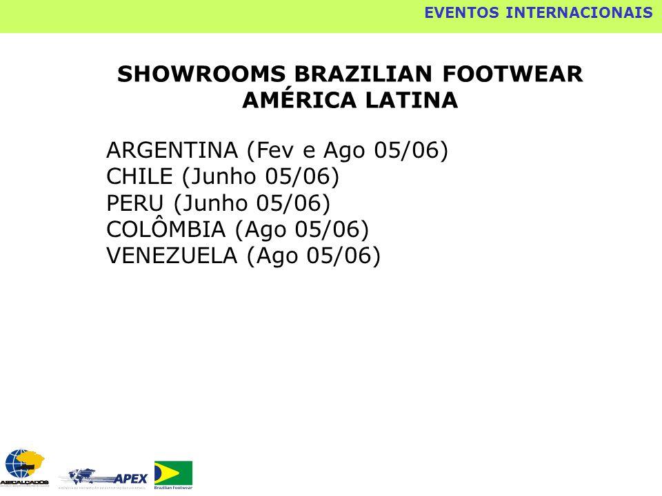 SHOWROOMS BRAZILIAN FOOTWEAR AMÉRICA LATINA ARGENTINA (Fev e Ago 05/06) CHILE (Junho 05/06) PERU (Junho 05/06) COLÔMBIA (Ago 05/06) VENEZUELA (Ago 05/