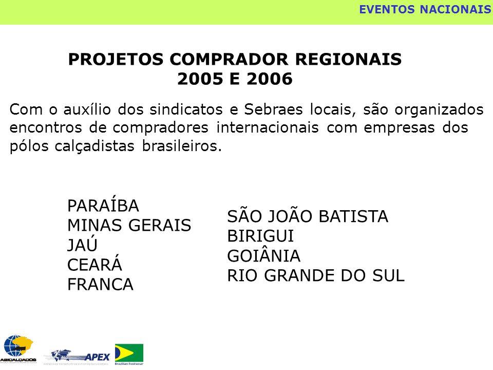 PROJETOS COMPRADOR REGIONAIS 2005 E 2006 Com o auxílio dos sindicatos e Sebraes locais, são organizados encontros de compradores internacionais com em