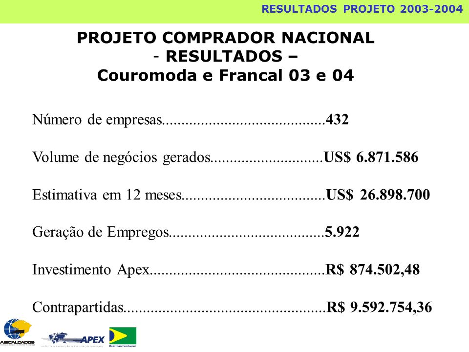 PROJETO COMPRADOR NACIONAL - RESULTADOS – Couromoda e Francal 03 e 04 Número de empresas..........................................432 Volume de negóci