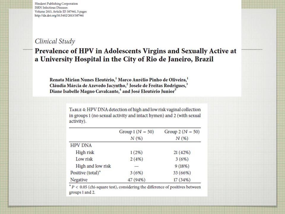 Risco relativo HRT / Breast Cancer (WHI) = 1.3 Smoking / Lung Cancer=8 HPV 16 / Cervical Cancer = 434 - Munoz NEJM 348:518, 2003 - Guido ASRM 2006