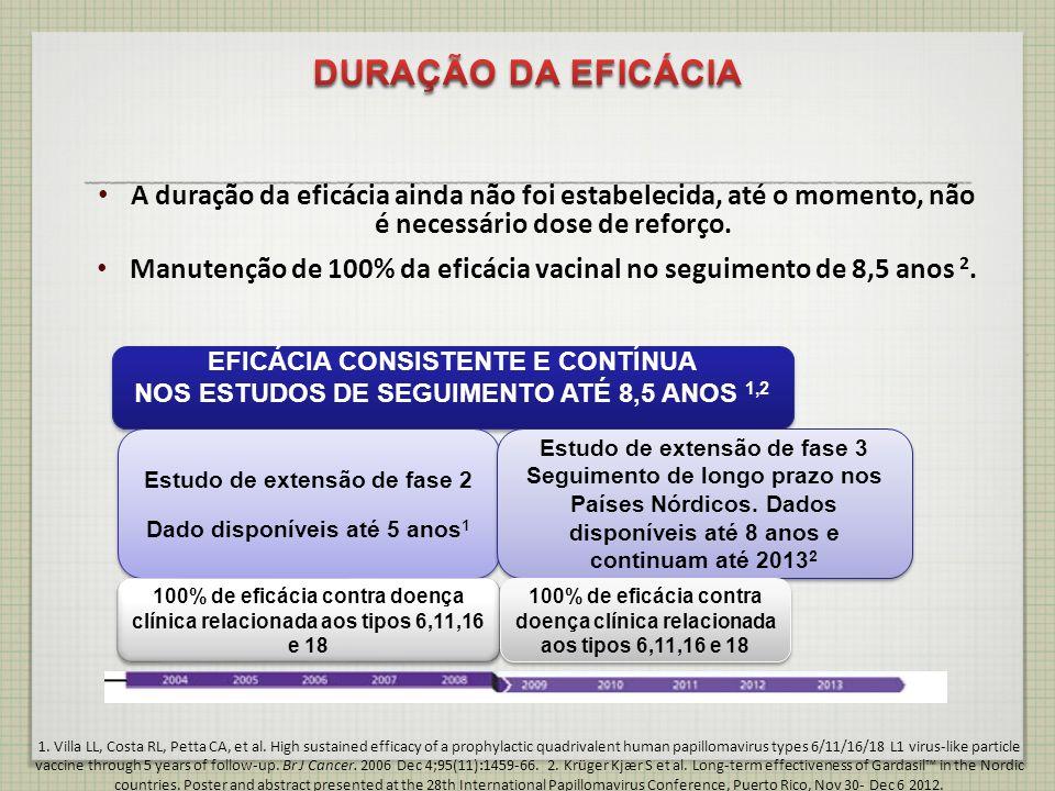 EFICÁCIA CONSISTENTE E CONTÍNUA NOS ESTUDOS DE SEGUIMENTO ATÉ 8,5 ANOS 1,2 EFICÁCIA CONSISTENTE E CONTÍNUA NOS ESTUDOS DE SEGUIMENTO ATÉ 8,5 ANOS 1,2