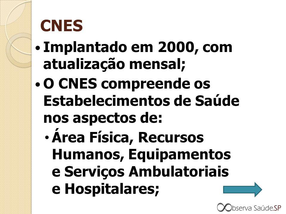 CNES Implantado em 2000, com atualização mensal; O CNES compreende os Estabelecimentos de Saúde nos aspectos de: Área Física, Recursos Humanos, Equipamentos e Serviços Ambulatoriais e Hospitalares;